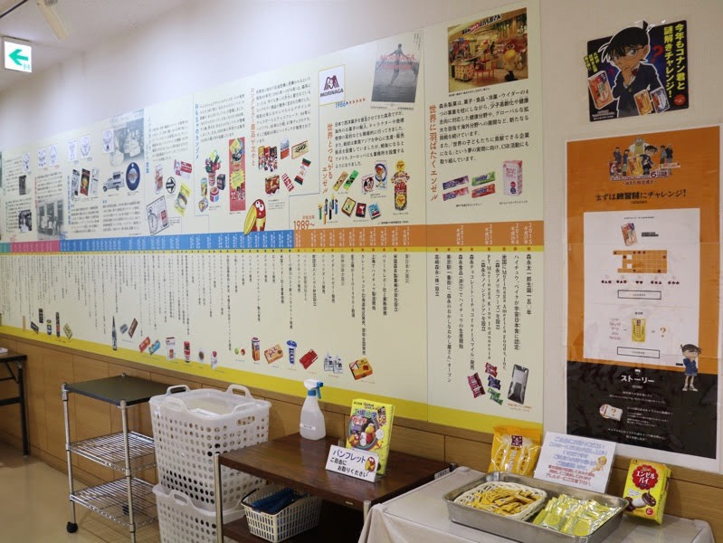森永製菓の歴史